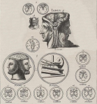 Different depictions of Janus from Bernard de Montfaucon's L'antiquité expliquée et représentée en figures via Wikipedia
